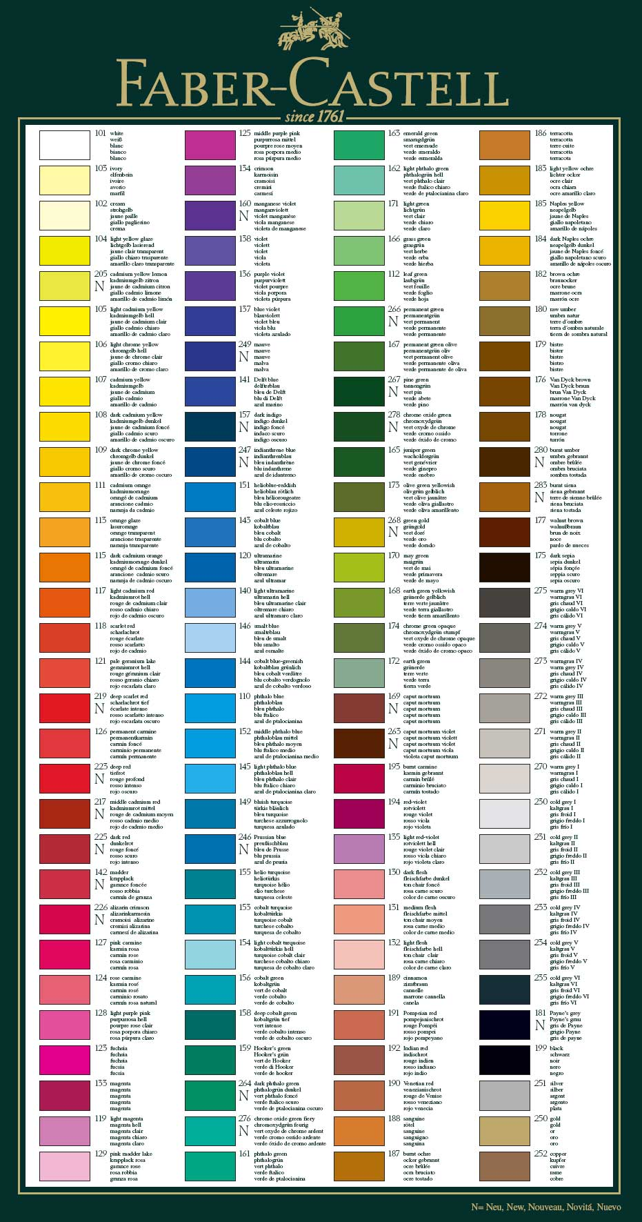 faber castell colour chart information hints and tips page. Black Bedroom Furniture Sets. Home Design Ideas