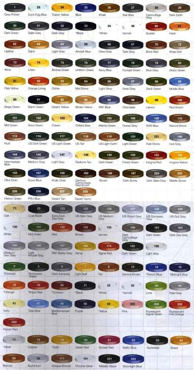 humbrol paint chart: Humbrol enamel paint and art materials supplies from studio arts