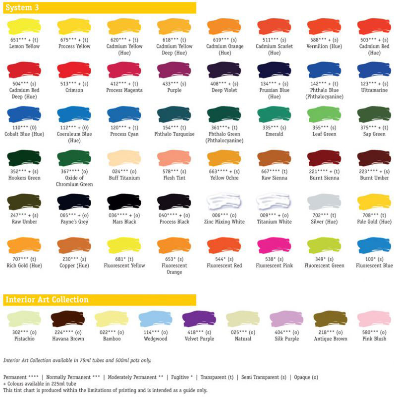 Basic Acrylic Paint Colors To Buy